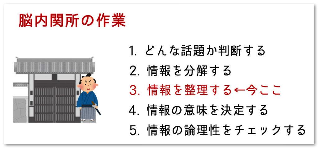 分かりやすい文章の書き方3