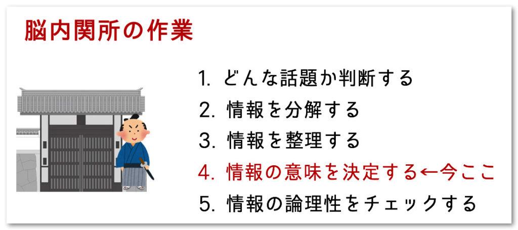 分かりやすい文章の書き方4