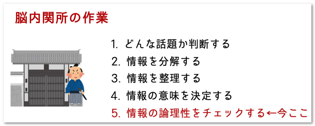 分かりやすい文章の書き方5