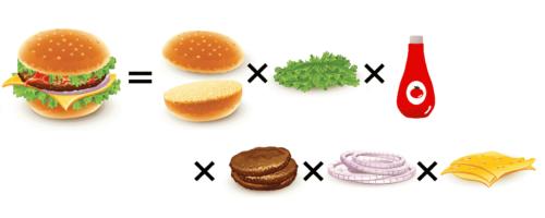 チーズバーガーを分解