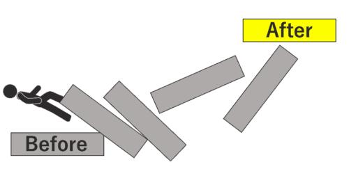 階段が崩れる図
