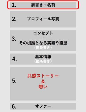 プロフィールの作り方ステップ1