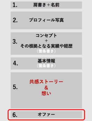 プロフィールの作り方ステップ6